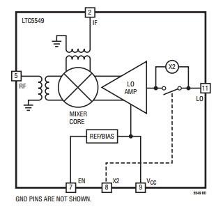 図2. LO信号に対する周波数ダブラーやバッファ(AMP)、インピーダンス整合回路などを内蔵した「LTC5549」の内部ブロック図