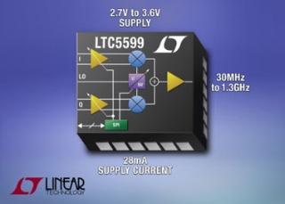 図3. 30MHz~1300MHz帯に対応したダイレクト直交変調器「LTC5599」