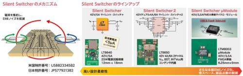 図.(左)スイッチングのホットループを対称に構成して閉じた磁界を形成し、EMIノイズの発生を抑える、Silent Switcherアーキテクチャ(特許取得済み)(右)多様なSilent Switcherのラインアップ